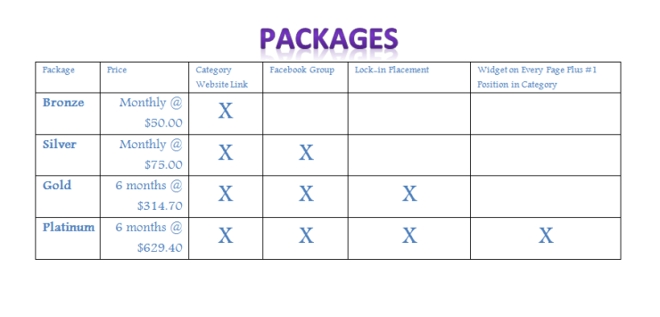 Package comparison